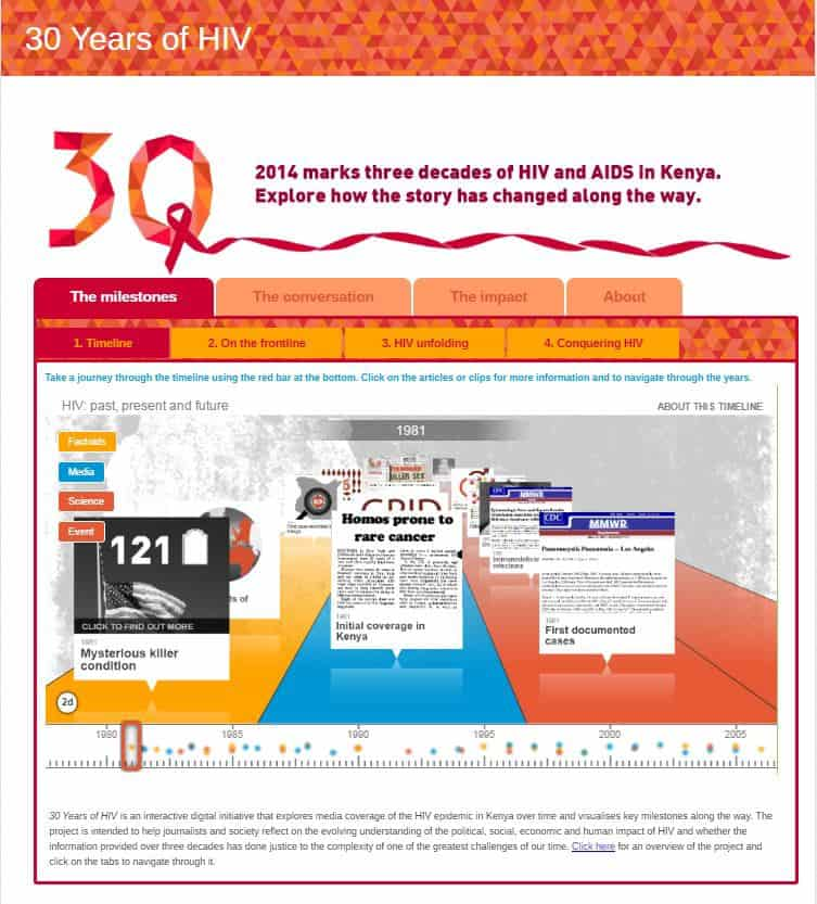 Screenshot from 30 Years of HIV website