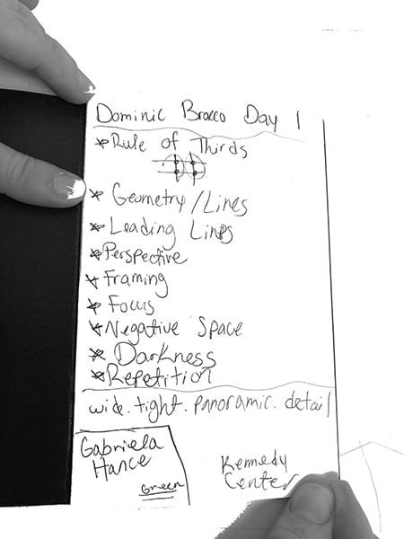 A handwritten list of key points from the workshop