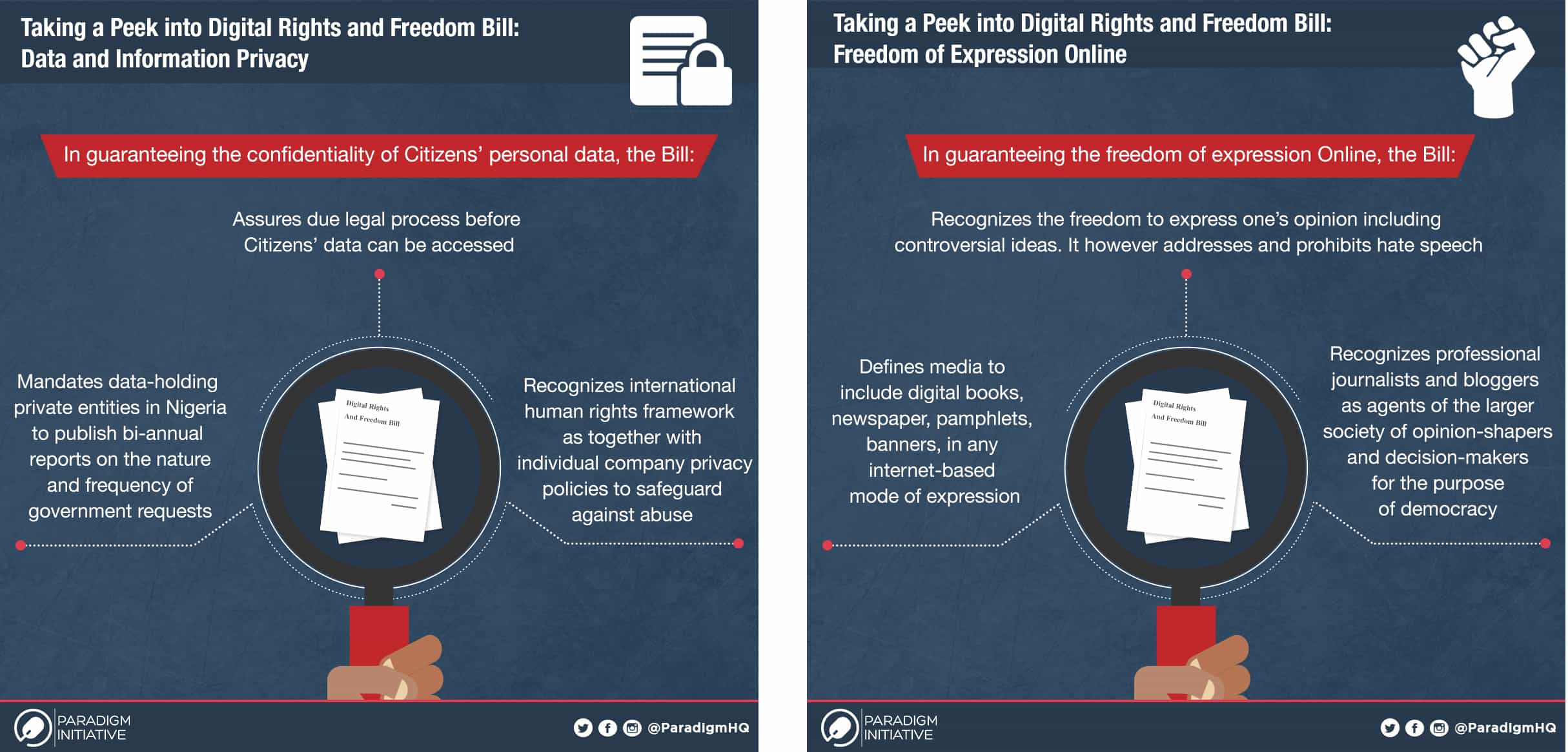 Two infographics: Taking a Peek into Digital Rights and Freedom Bill