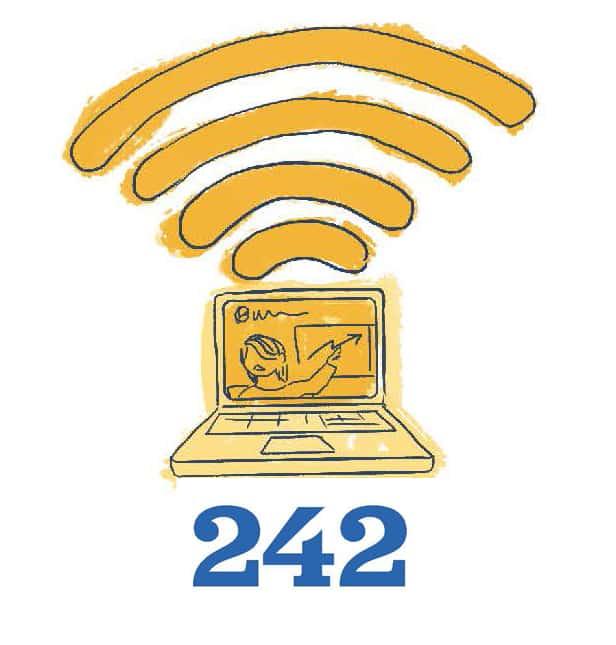 laptop - 242