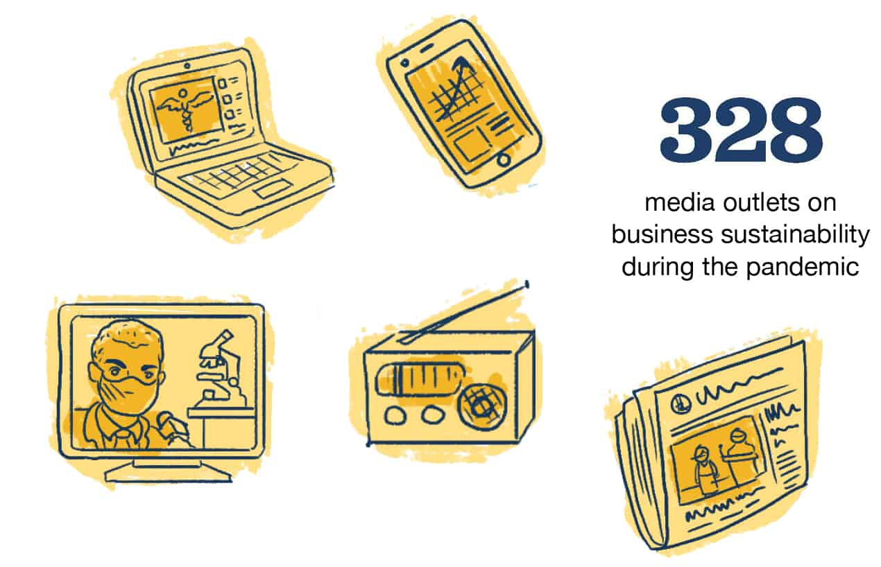 328 media outlets on business sustainability during the pandemic