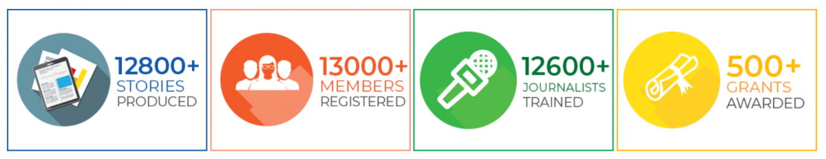 12,800+ stories produced, 13,000+ members registered, 12,600+ journalists trained, 500+ grants awarded