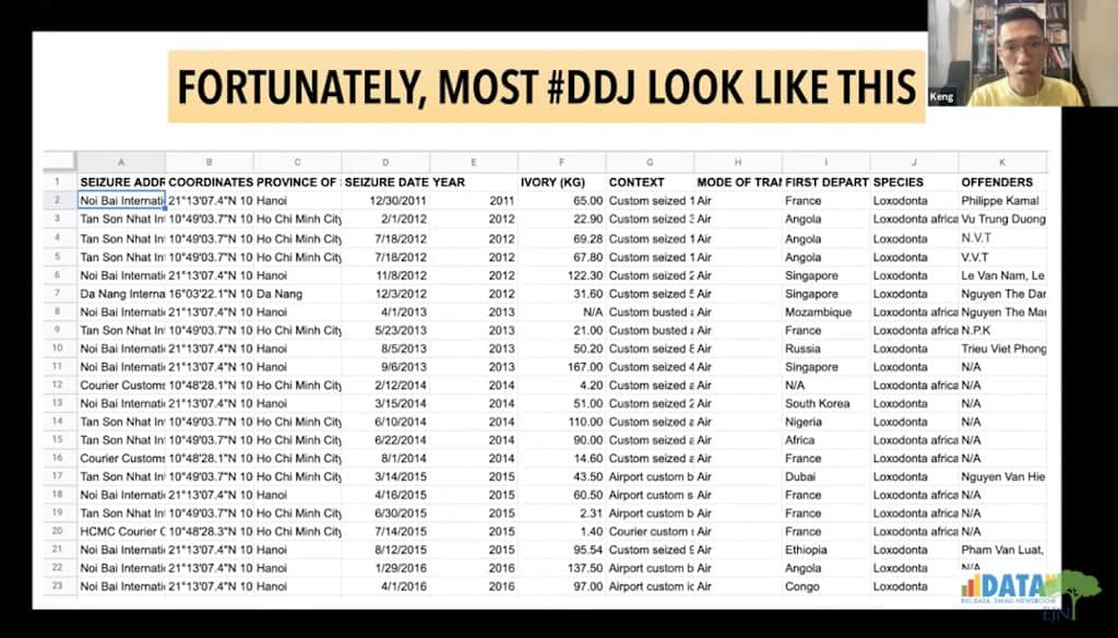 Screenshot of a data spreadsheet