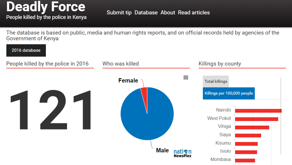 Screen shot of a web page: Deadly Force - People killed by the police in Kenya.