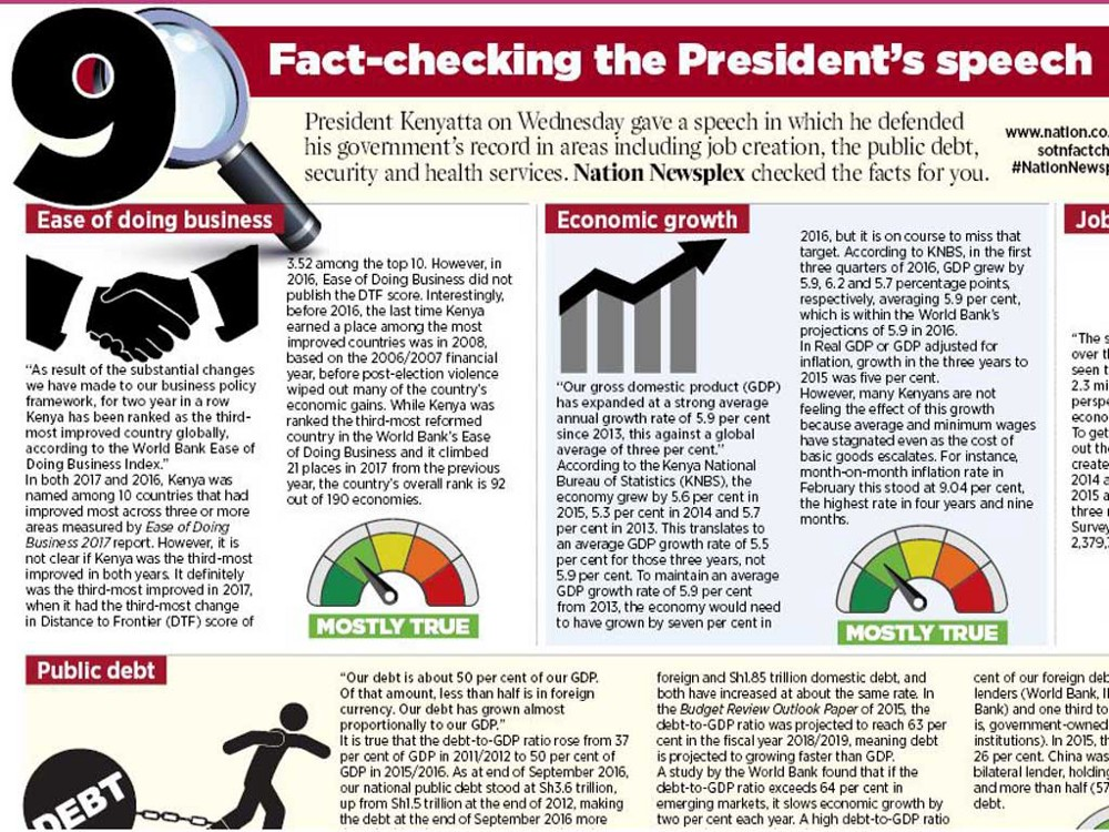 "Infographic called, ""Fact-checking the President's Speech"""