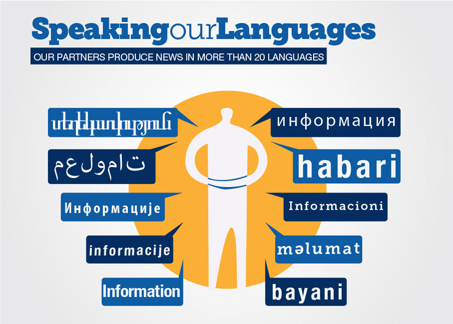 Infographic showing languages spoken