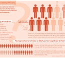 Infographic about access to HIV Treatment in Kenya